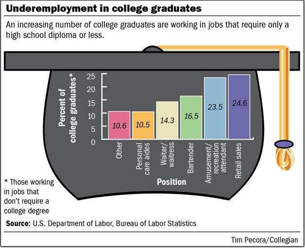 Statistics define major in college