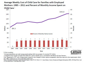 Paying for Child Care CB