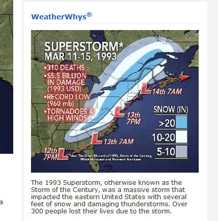 03-14-14 Superstorm 1993 from Accuweather